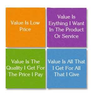 Customer Defined Value Matrix Image
